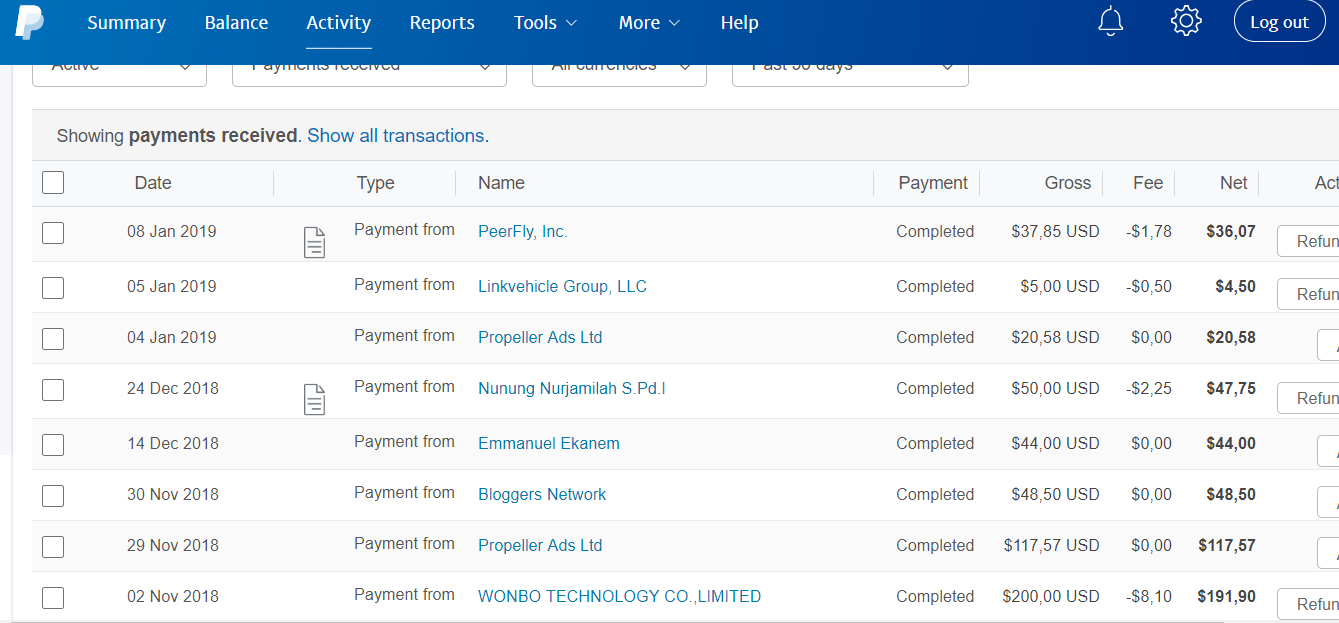 2018 2019 received payment